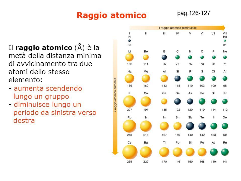 Raggio atomico Il raggio atomico (Å) è la metà della distanza minima di avvicinamento tra due atomi dello stesso elemento: - aumenta scendendo lungo u