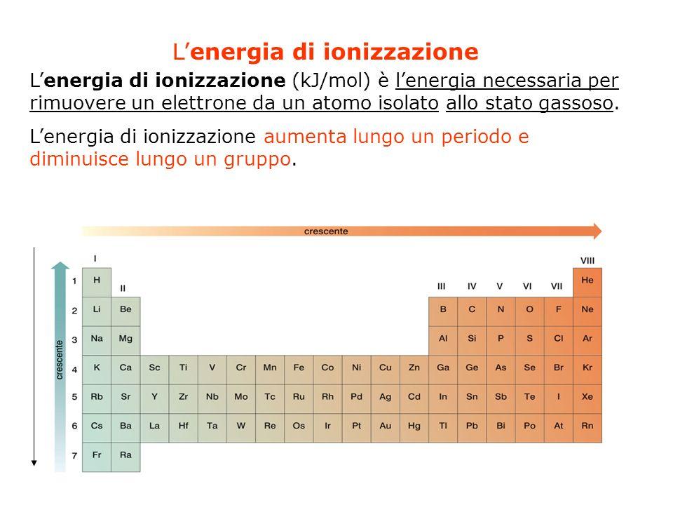 Lenergia di ionizzazione Lenergia di ionizzazione (kJ/mol) è lenergia necessaria per rimuovere un elettrone da un atomo isolato allo stato gassoso. Le