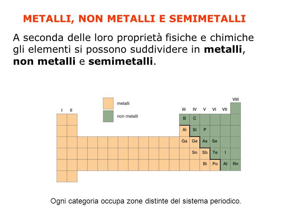 METALLI, NON METALLI E SEMIMETALLI A seconda delle loro proprietà fisiche e chimiche gli elementi si possono suddividere in metalli, non metalli e sem