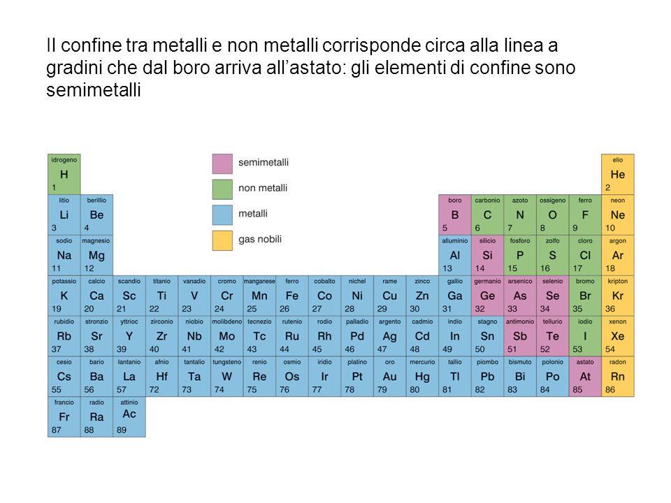 Il confine tra metalli e non metalli corrisponde circa alla linea a gradini che dal boro arriva allastato: gli elementi di confine sono semimetalli