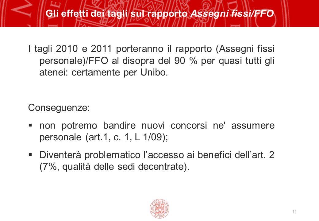 11 Gli effetti dei tagli sul rapporto Assegni fissi/FFO I tagli 2010 e 2011 porteranno il rapporto (Assegni fissi personale)/FFO al disopra del 90 % per quasi tutti gli atenei: certamente per Unibo.