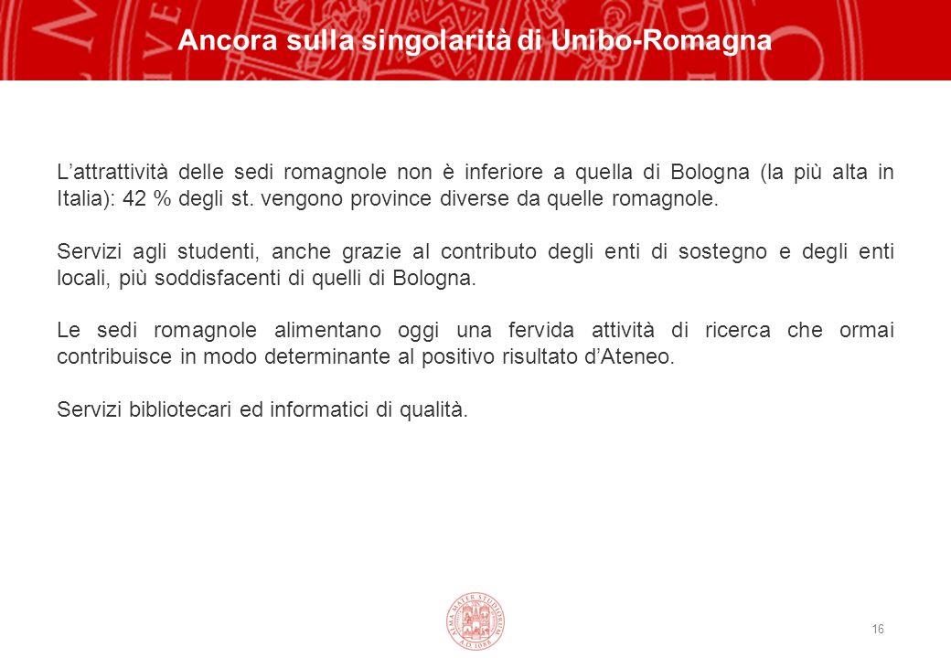 16 Ancora sulla singolarità di Unibo-Romagna Lattrattività delle sedi romagnole non è inferiore a quella di Bologna (la più alta in Italia): 42 % degli st.