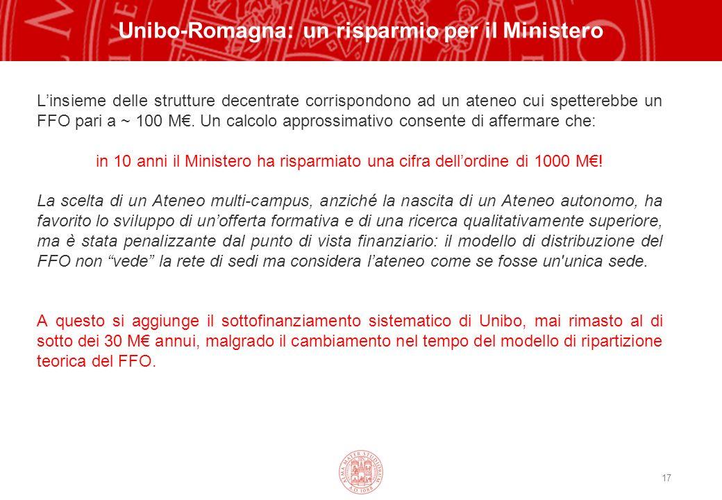 17 Unibo-Romagna: un risparmio per il Ministero Linsieme delle strutture decentrate corrispondono ad un ateneo cui spetterebbe un FFO pari a ~ 100 M.