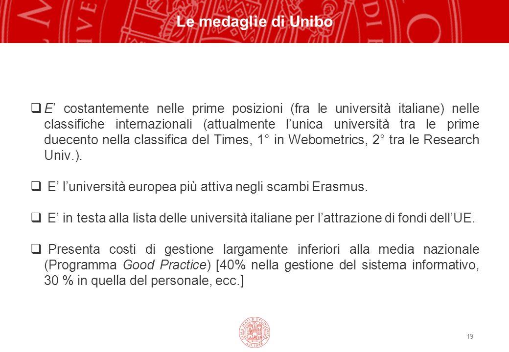 19 E costantemente nelle prime posizioni (fra le università italiane) nelle classifiche internazionali (attualmente lunica università tra le prime duecento nella classifica del Times, 1° in Webometrics, 2° tra le Research Univ.).