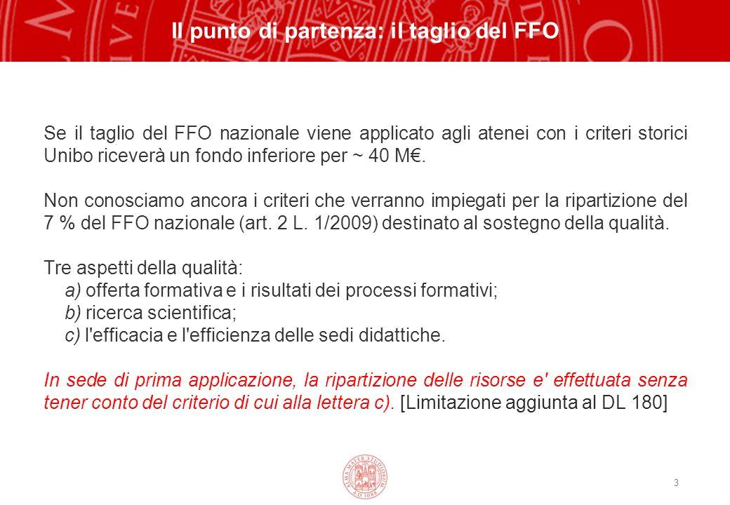 3 Il punto di partenza: il taglio del FFO Se il taglio del FFO nazionale viene applicato agli atenei con i criteri storici Unibo riceverà un fondo inferiore per ~ 40 M.
