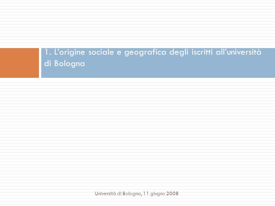 1. Lorigine sociale e geografica degli iscritti alluniversità di Bologna Università di Bologna, 11 giugno 2008