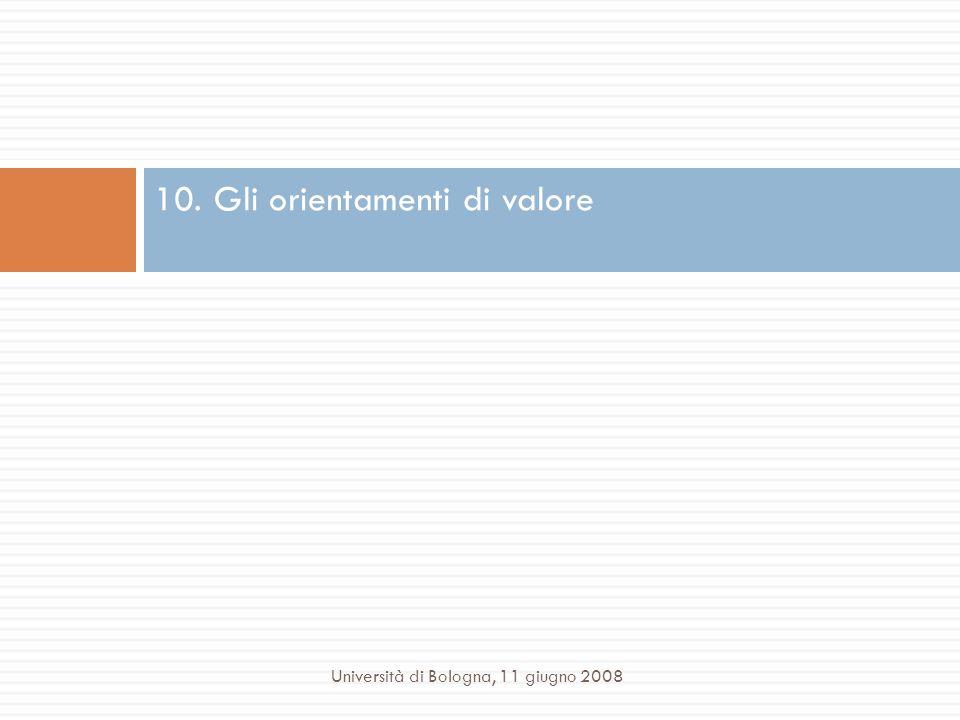 10. Gli orientamenti di valore Università di Bologna, 11 giugno 2008