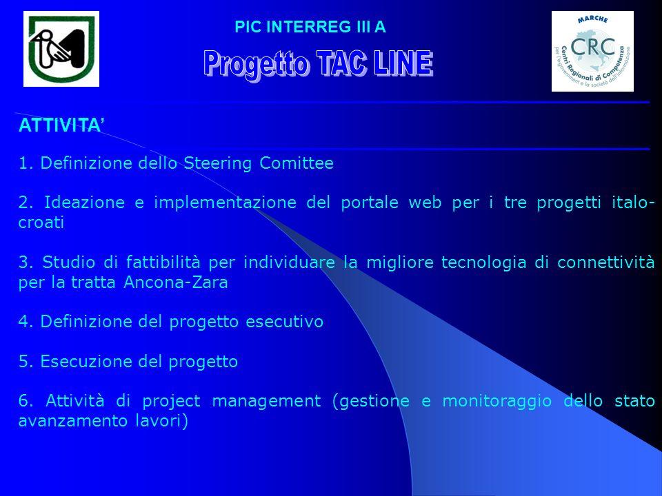 PIC INTERREG III A ATTIVITA 1. Definizione dello Steering Comittee 2. Ideazione e implementazione del portale web per i tre progetti italo- croati 3.