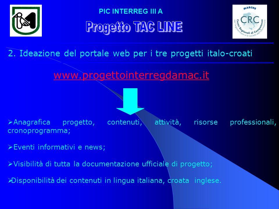 PIC INTERREG III A 2. Ideazione del portale web per i tre progetti italo-croati Anagrafica progetto, contenuti, attività, risorse professionali, crono