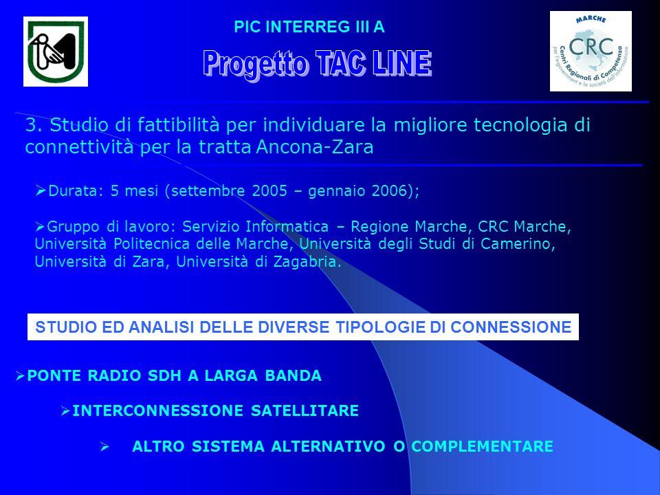 PIC INTERREG III A STUDIO ED ANALISI DELLE DIVERSE TIPOLOGIE DI CONNESSIONE PONTE RADIO SDH A LARGA BANDA INTERCONNESSIONE SATELLITARE ALTRO SISTEMA A