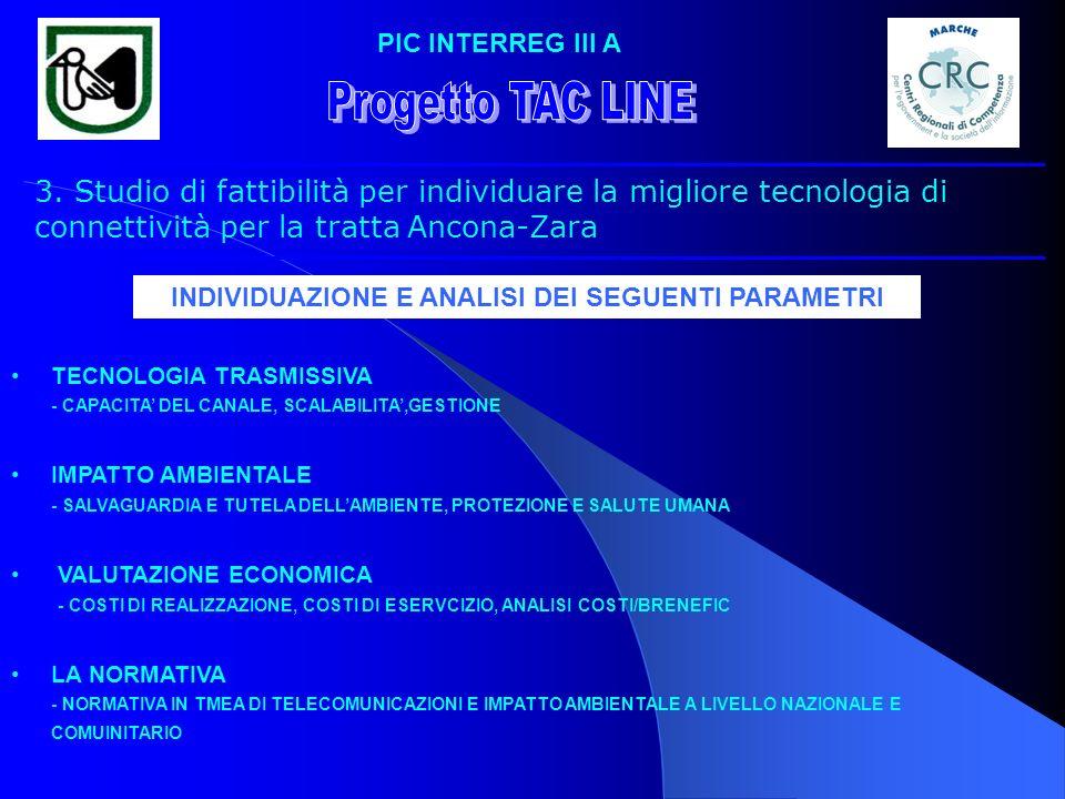 PIC INTERREG III A 3. Studio di fattibilità per individuare la migliore tecnologia di connettività per la tratta Ancona-Zara INDIVIDUAZIONE E ANALISI