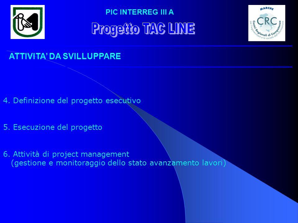 PIC INTERREG III A ATTIVITA DA SVILLUPPARE 4. Definizione del progetto esecutivo 5. Esecuzione del progetto 6. Attività di project management (gestion