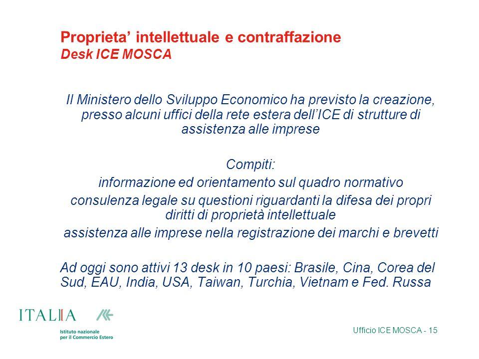 Ufficio ICE MOSCA - 15 Proprieta intellettuale e contraffazione Desk ICE MOSCA Il Ministero dello Sviluppo Economico ha previsto la creazione, presso