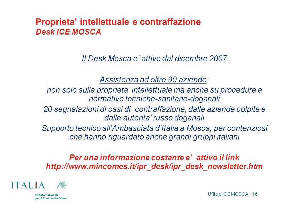 Ufficio ICE MOSCA - 16 Proprieta intellettuale e contraffazione Desk ICE MOSCA Il Desk Mosca e attivo dal dicembre 2007 Assistenza ad oltre 90 aziende