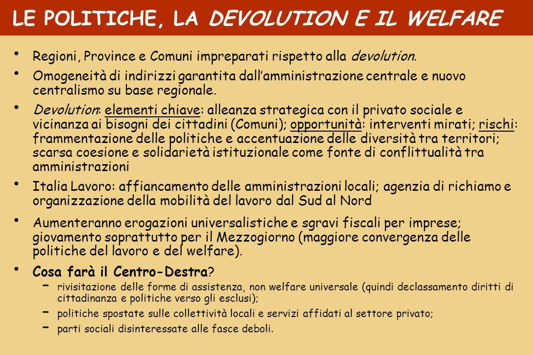 LE POLITICHE, LA DEVOLUTION E IL WELFARE Regioni, Province e Comuni impreparati rispetto alla devolution.
