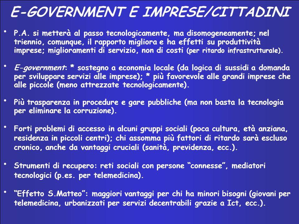 INNOVAZIONE E SISTEMA–PAESE 2002 – 2004 E-GOVERNMENT E IMPRESE/CITTADINI P.A.