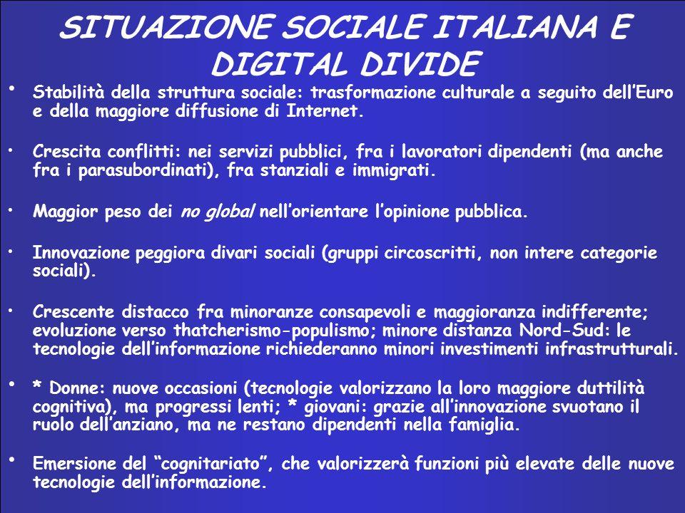 INNOVAZIONE E SISTEMA–PAESE 2002 – 2004 SITUAZIONE SOCIALE ITALIANA E DIGITAL DIVIDE Stabilità della struttura sociale: trasformazione culturale a seguito dellEuro e della maggiore diffusione di Internet.