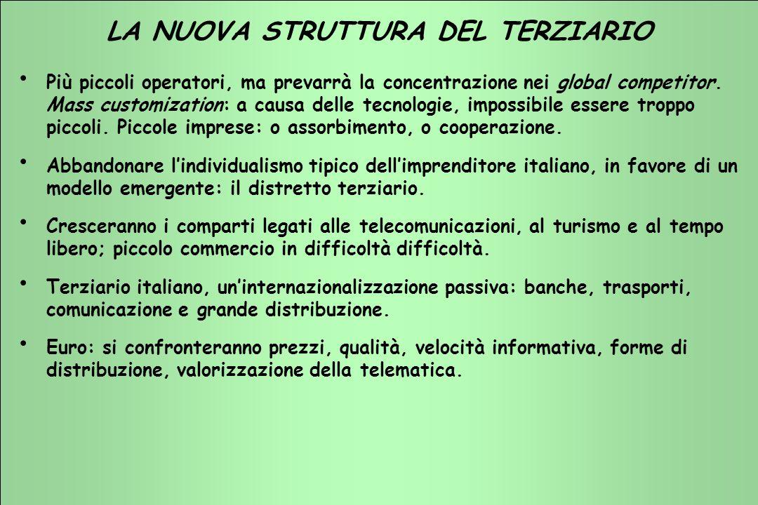 TERZIARIO FUTURO 2001 - 2003 TERZIARIO FUTURO 2001 - 2003 LA NUOVA STRUTTURA DEL TERZIARIO Più piccoli operatori, ma prevarrà la concentrazione nei gl