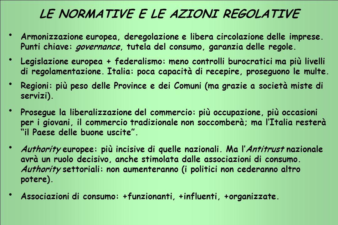 TERZIARIO FUTURO 2001 - 2003 TERZIARIO FUTURO 2001 - 2003 LE NORMATIVE E LE AZIONI REGOLATIVE Armonizzazione europea, deregolazione e libera circolazi