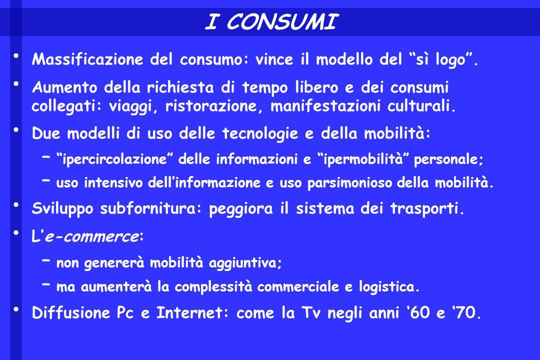 I CONSUMI Massificazione del consumo: vince il modello del sì logo. Aumento della richiesta di tempo libero e dei consumi collegati: viaggi, ristorazi