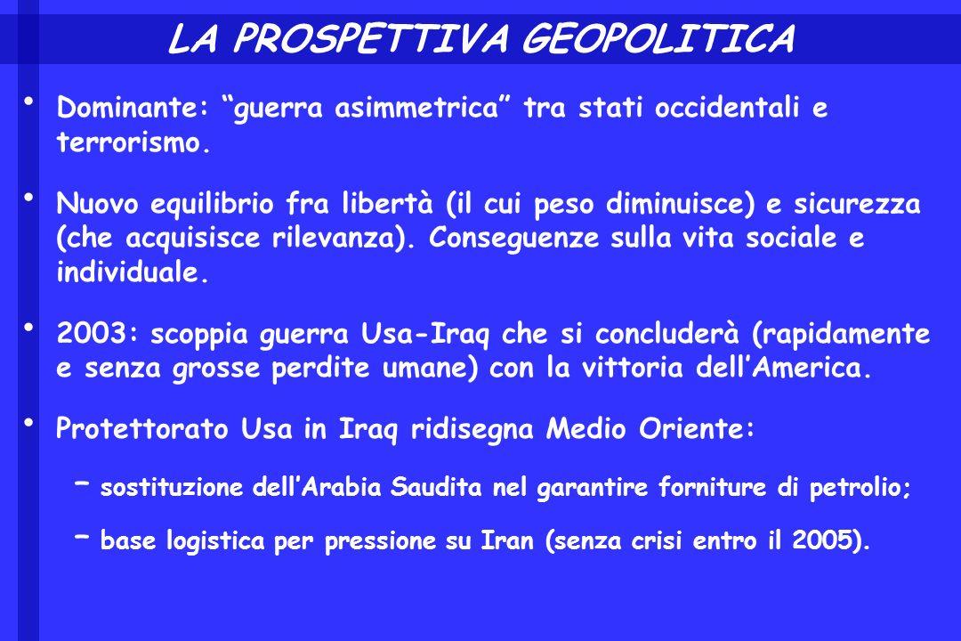 LA PROSPETTIVA GEOPOLITICA Dominante: guerra asimmetrica tra stati occidentali e terrorismo. Nuovo equilibrio fra libertà (il cui peso diminuisce) e s