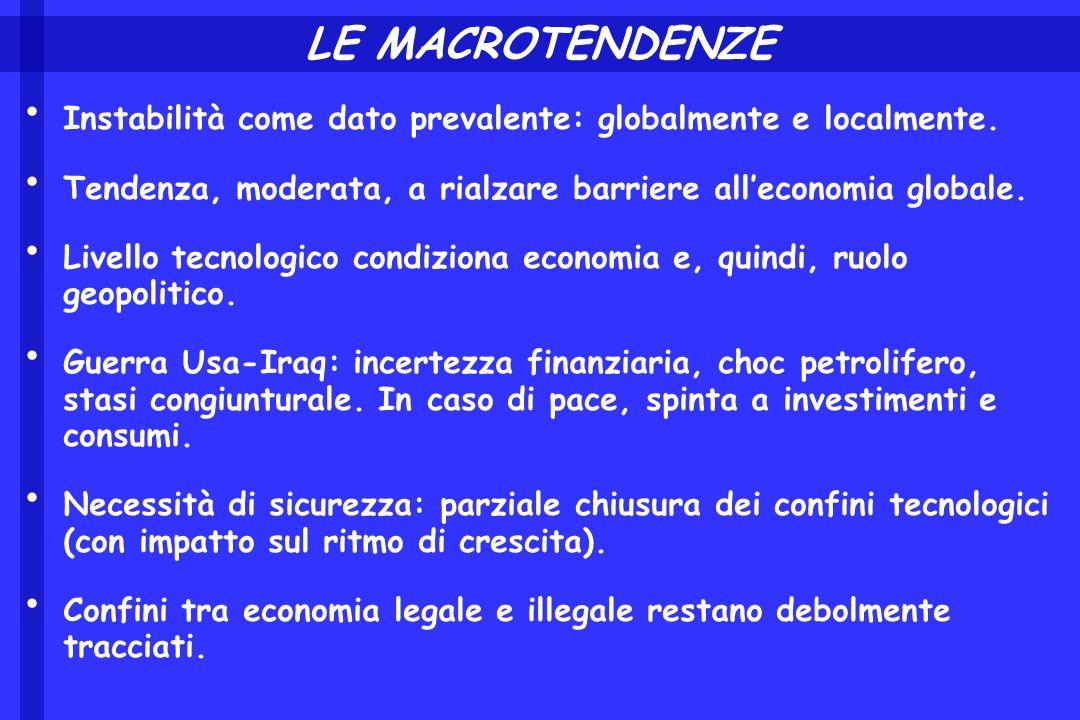 LE MACROTENDENZE Instabilità come dato prevalente: globalmente e localmente. Tendenza, moderata, a rialzare barriere alleconomia globale. Livello tecn