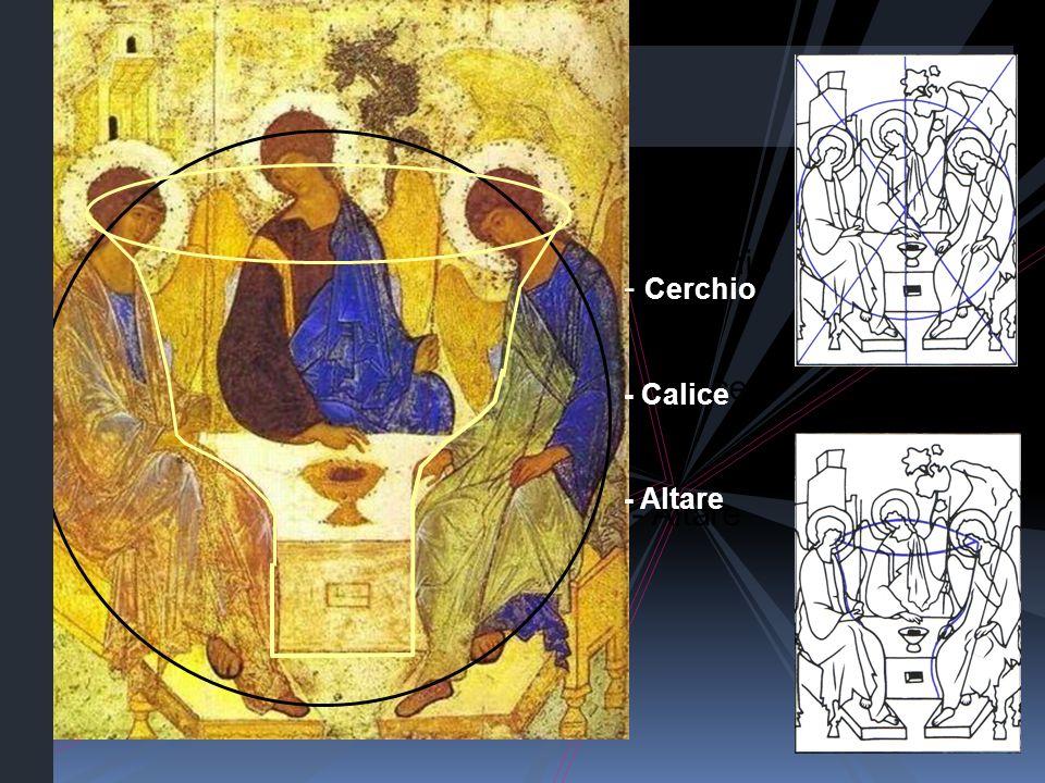 - Cerchio - Calice - Altare - Cerchio - Calice - Altare