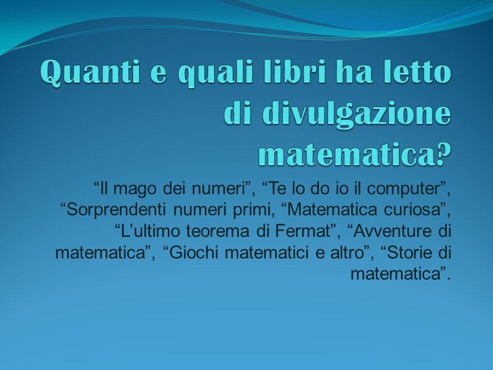 Il mago dei numeri, Te lo do io il computer, Sorprendenti numeri primi, Matematica curiosa, Lultimo teorema di Fermat, Avventure di matematica, Giochi matematici e altro, Storie di matematica.