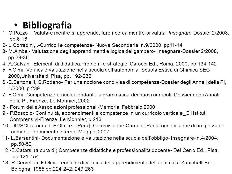 Bibliografia 1- G.Pozzo – Valutare mentre si apprende; fare ricerca mentre si valuta- Insegnare-Dossier 2/2008, pp.6-16 2- L.Corradini,..-Curricoli e