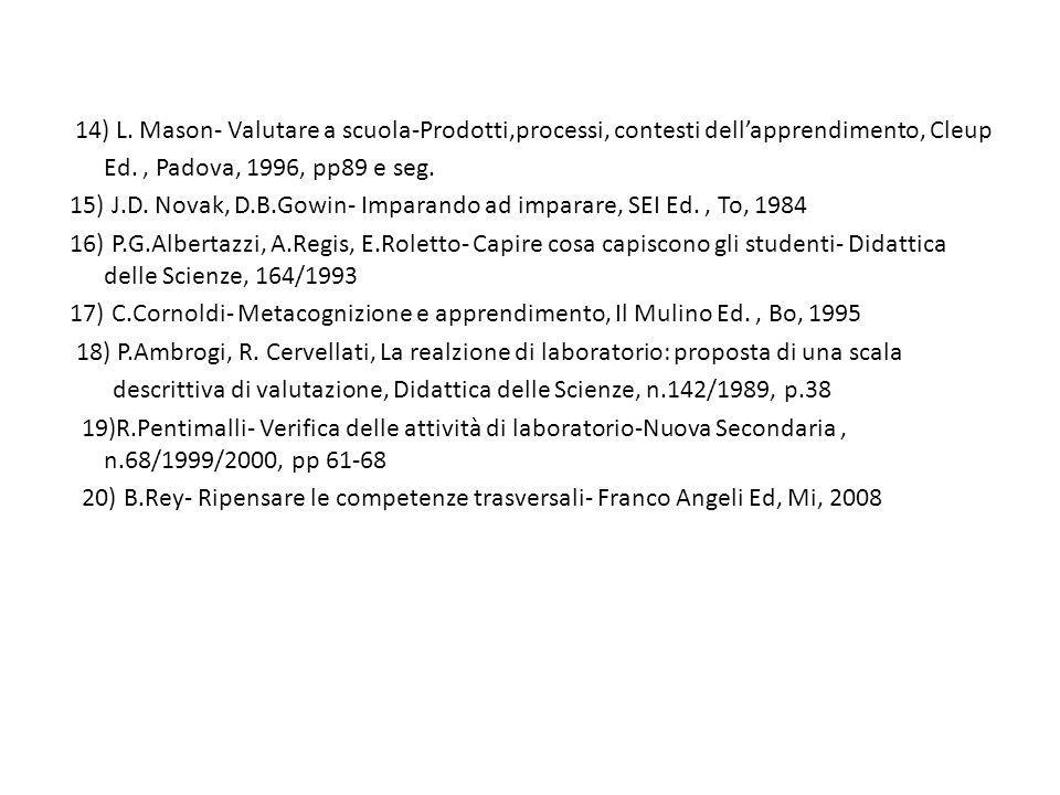 14) L. Mason- Valutare a scuola-Prodotti,processi, contesti dellapprendimento, Cleup Ed., Padova, 1996, pp89 e seg. 15) J.D. Novak, D.B.Gowin- Imparan