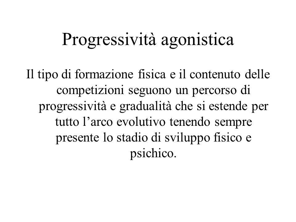 Progressività agonistica Il tipo di formazione fisica e il contenuto delle competizioni seguono un percorso di progressività e gradualità che si esten