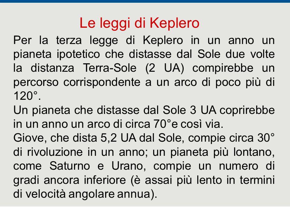 F. Fantini, S. Monesi, S. Piazzini - la Terra età 4,5 miliardi di anni - © Italo Bovolenta editore 2010 11 Per la terza legge di Keplero in un anno un