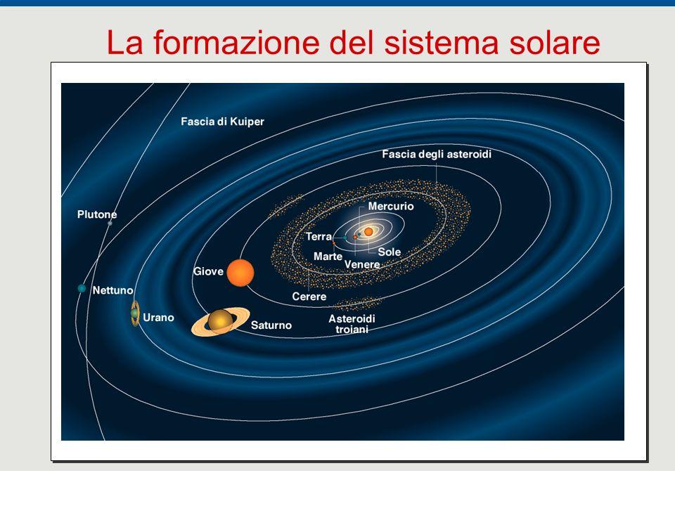 F. Fantini, S. Monesi, S. Piazzini - la Terra età 4,5 miliardi di anni - © Italo Bovolenta editore 2010 13 La formazione del sistema solare