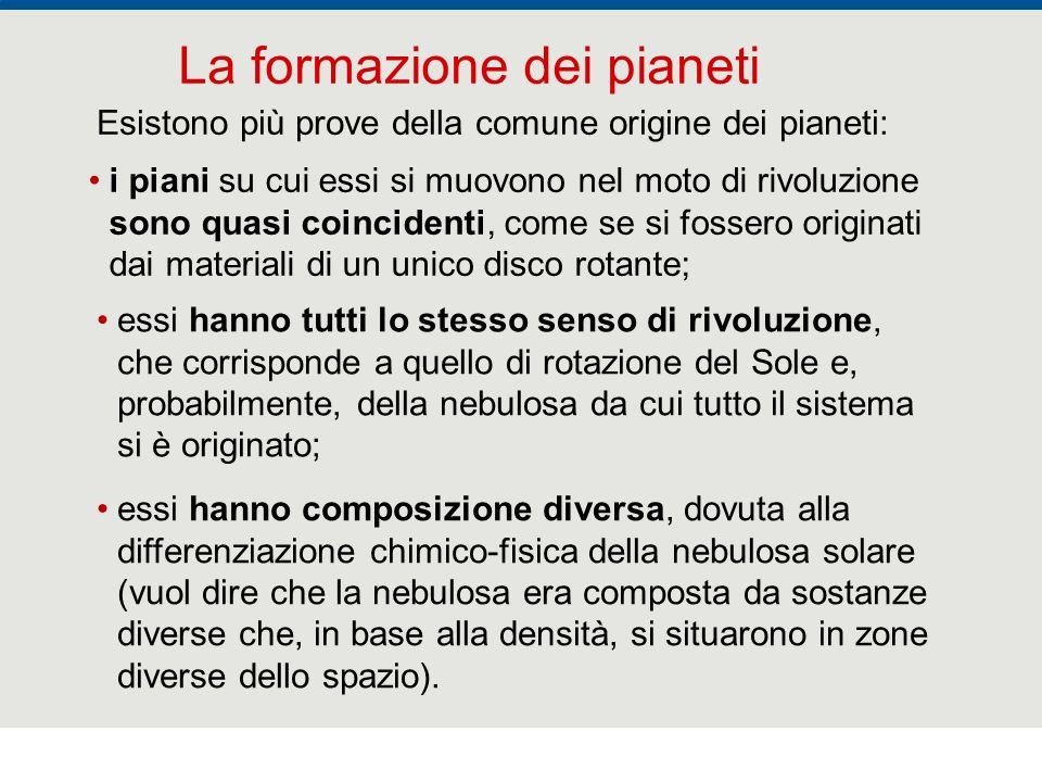 F. Fantini, S. Monesi, S. Piazzini - la Terra età 4,5 miliardi di anni - © Italo Bovolenta editore 2010 18 i piani su cui essi si muovono nel moto di