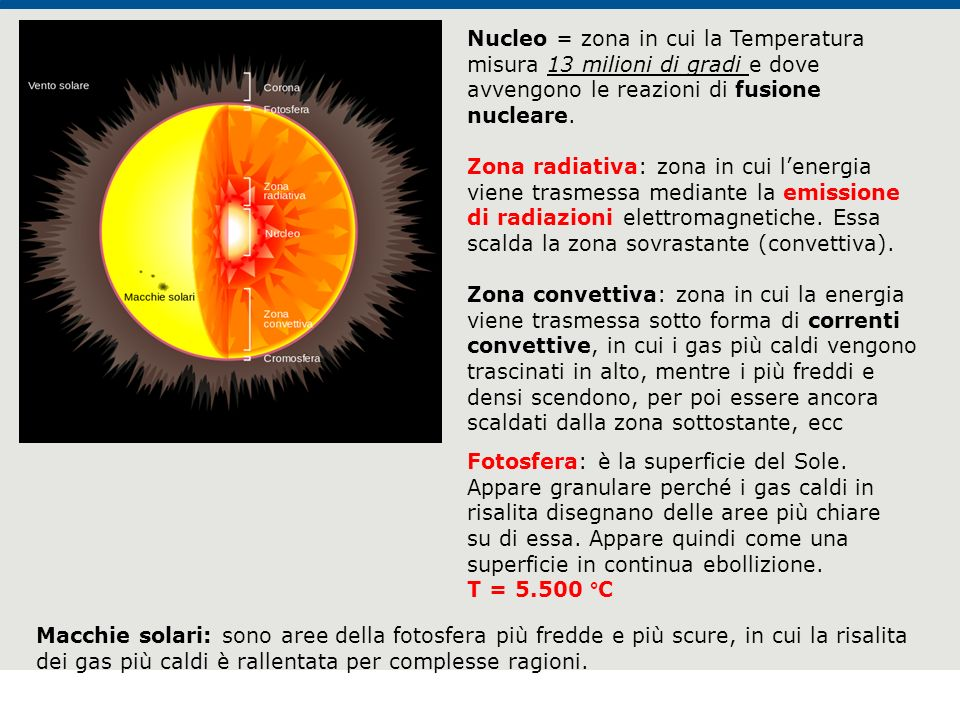 F. Fantini, S. Monesi, S. Piazzini - la Terra età 4,5 miliardi di anni - © Italo Bovolenta editore 2010 Nucleo = zona in cui la Temperatura misura 13