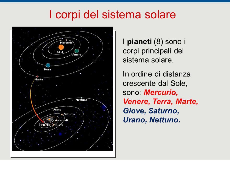 F. Fantini, S. Monesi, S. Piazzini - la Terra età 4,5 miliardi di anni - © Italo Bovolenta editore 2010 25 I pianeti (8) sono i corpi principali del s