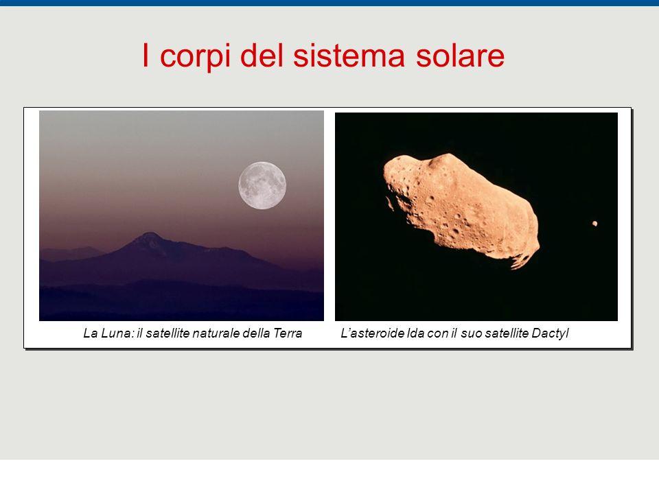 F. Fantini, S. Monesi, S. Piazzini - la Terra età 4,5 miliardi di anni - © Italo Bovolenta editore 2010 28 La Luna: il satellite naturale della TerraL