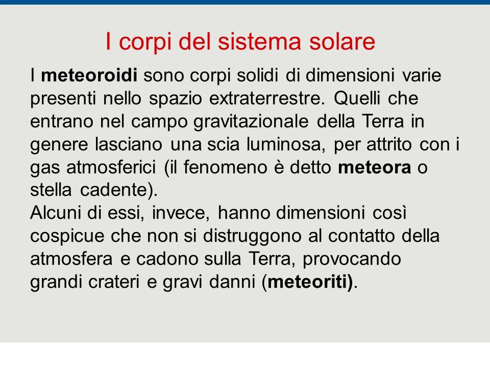 F. Fantini, S. Monesi, S. Piazzini - la Terra età 4,5 miliardi di anni - © Italo Bovolenta editore 2010 29 I meteoroidi sono corpi solidi di dimension