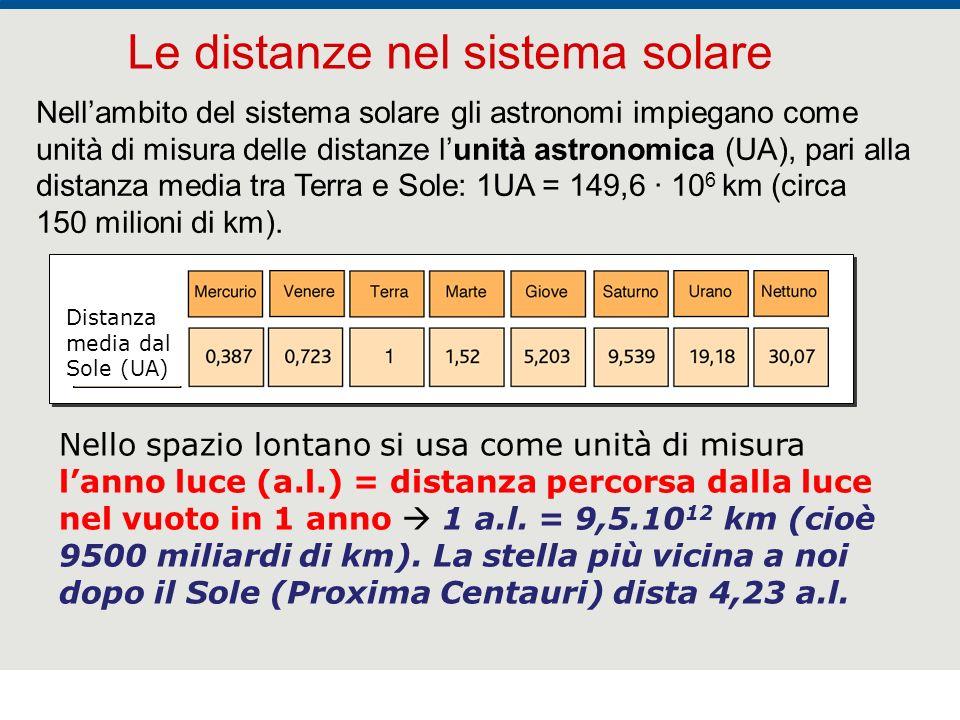 F. Fantini, S. Monesi, S. Piazzini - la Terra età 4,5 miliardi di anni - © Italo Bovolenta editore 2010 3 Nellambito del sistema solare gli astronomi