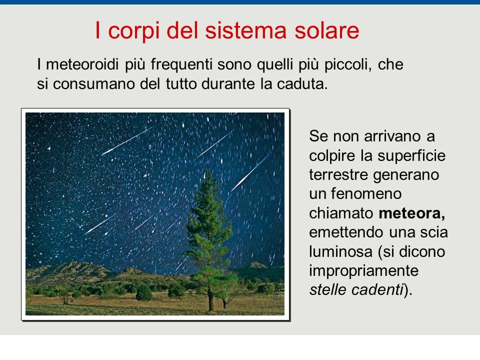 F. Fantini, S. Monesi, S. Piazzini - la Terra età 4,5 miliardi di anni - © Italo Bovolenta editore 2010 30 Se non arrivano a colpire la superficie ter