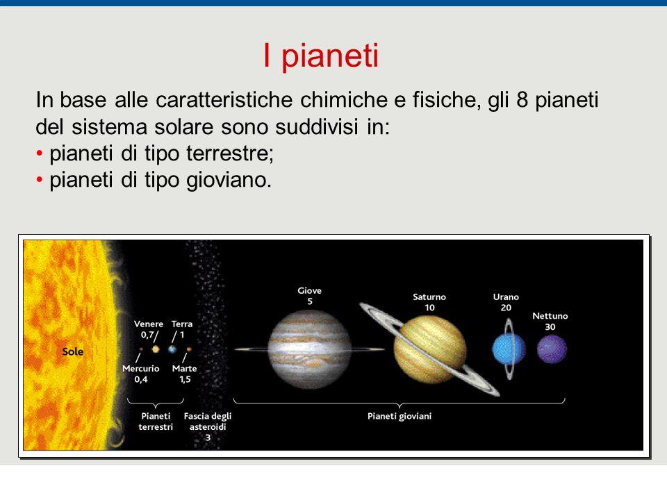 F. Fantini, S. Monesi, S. Piazzini - la Terra età 4,5 miliardi di anni - © Italo Bovolenta editore 2010 34 In base alle caratteristiche chimiche e fis