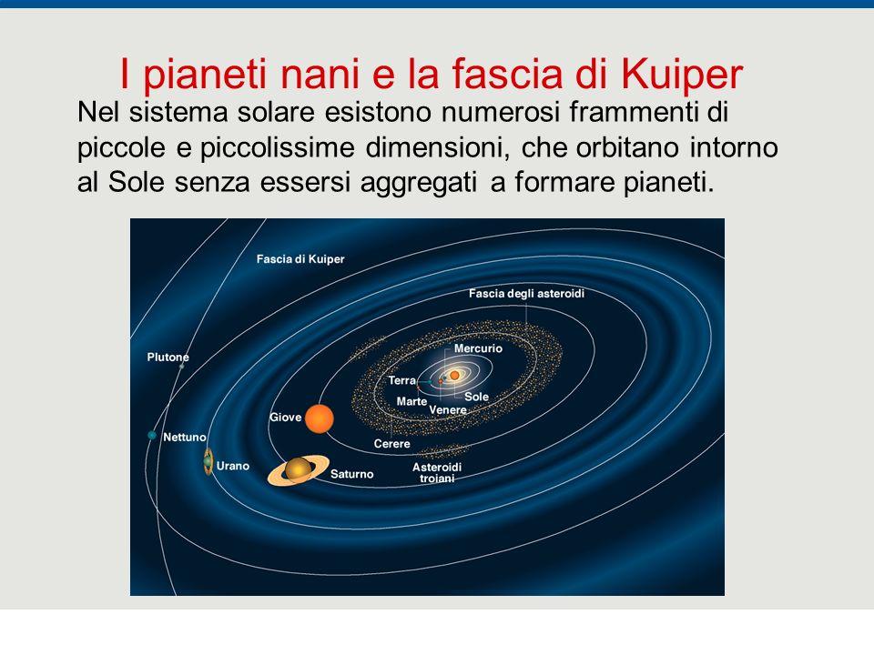 F. Fantini, S. Monesi, S. Piazzini - la Terra età 4,5 miliardi di anni - © Italo Bovolenta editore 2010 36 Nel sistema solare esistono numerosi framme