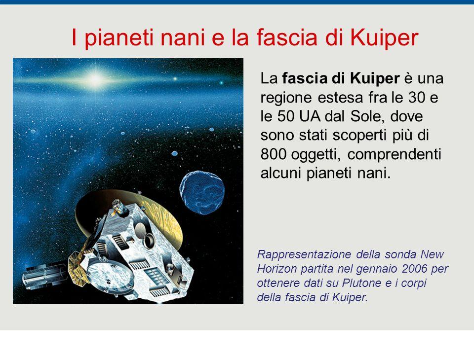 F. Fantini, S. Monesi, S. Piazzini - la Terra età 4,5 miliardi di anni - © Italo Bovolenta editore 2010 38 La fascia di Kuiper è una regione estesa fr