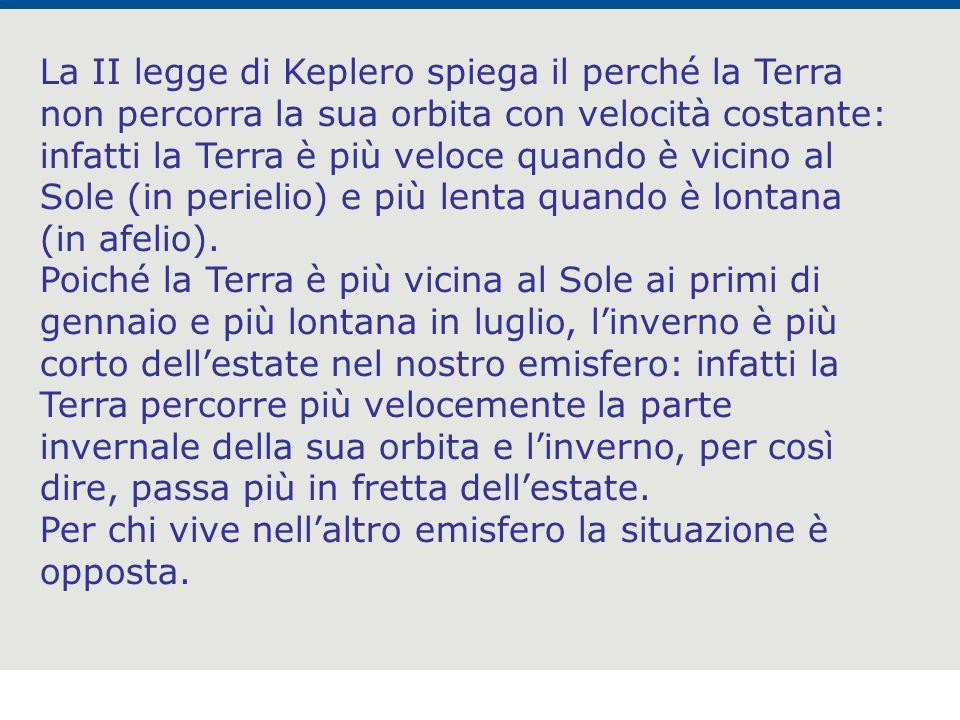 F. Fantini, S. Monesi, S. Piazzini - la Terra età 4,5 miliardi di anni - © Italo Bovolenta editore 2010 9 La II legge di Keplero spiega il perché la T