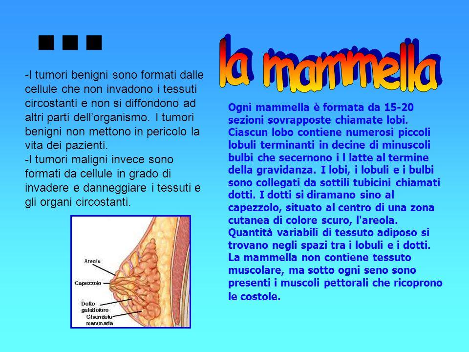 -I tumori benigni sono formati dalle cellule che non invadono i tessuti circostanti e non si diffondono ad altri parti dellorganismo. I tumori benigni