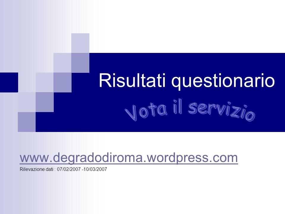 Risultati questionario www.degradodiroma.wordpress.com Rilevazione dati : 07/02/2007 -10/03/2007