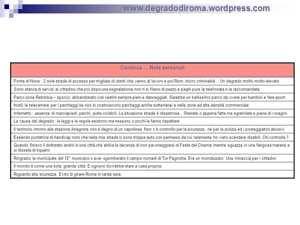 www.degradodiroma.wordpress.com Continua … Note personali Ponte di Nona : 2 sole strade di accesso per migliaia di utenti che vanno al lavoro e poi Rom, micro criminalità..