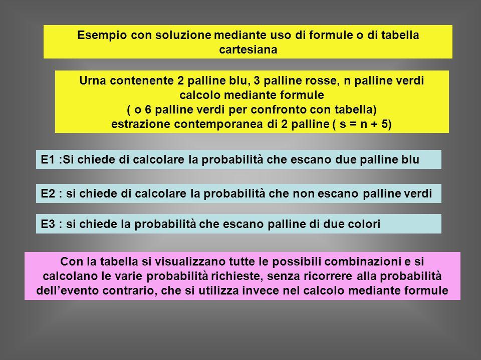 Esempio con soluzione mediante uso di formule o di tabella cartesiana Urna contenente 2 palline blu, 3 palline rosse, n palline verdi calcolo mediante