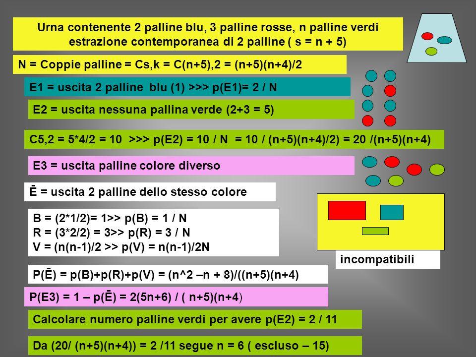 Urna contenente 2 palline blu, 3 palline rosse, n palline verdi estrazione contemporanea di 2 palline ( s = n + 5) E1 = uscita 2 palline blu (1) >>> p