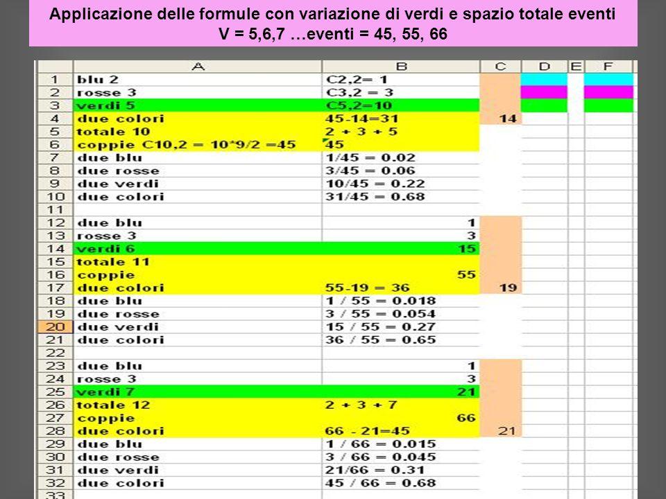 Applicazione delle formule con variazione di verdi e spazio totale eventi V = 5,6,7 …eventi = 45, 55, 66